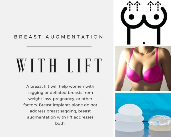 Breast augmentation las vegas financing