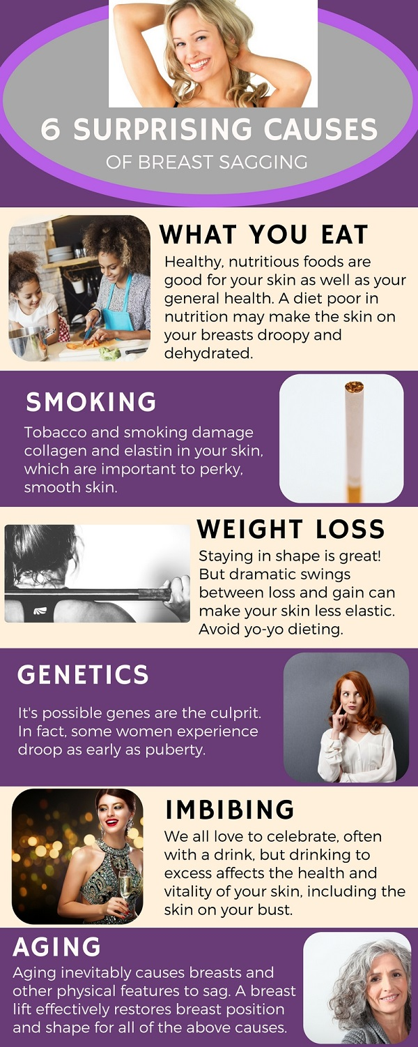 Causes of breast sagging infographic Las Vegas